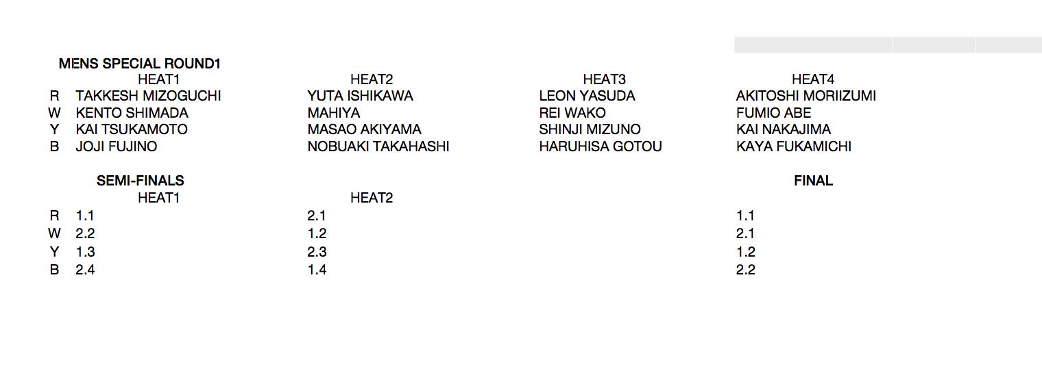 HEATDRAW diverse cup 2012