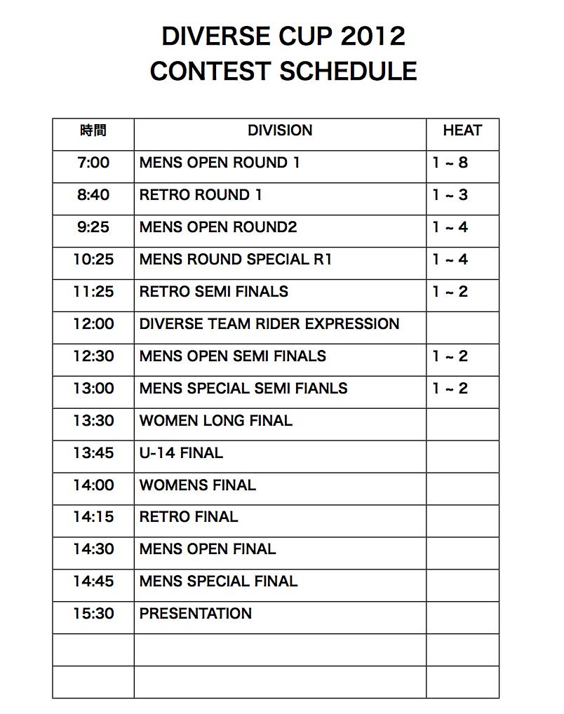 schedule diverse cup 2012