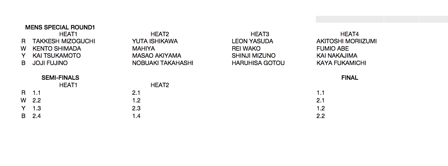HEATDRAW diverse cup 2012